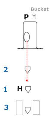 fastpitch softball  drills and softball on pinterest