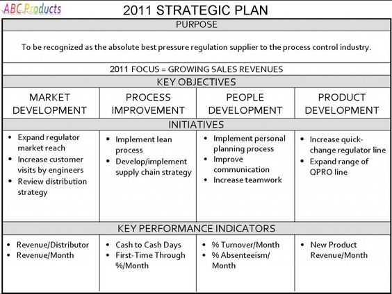 One Page Strategic Plan - Strategic Planning for Your Small - performance plan template