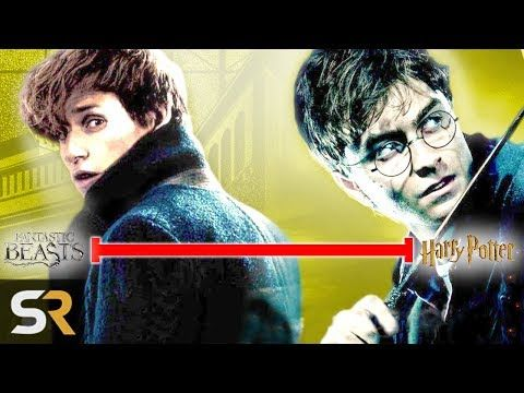 The Entire Harry Potter Fantastic Beasts Timeline Explained Youtube Harry Potter Fantastic Beasts Fantastic Beasts Harry Potter Timeline