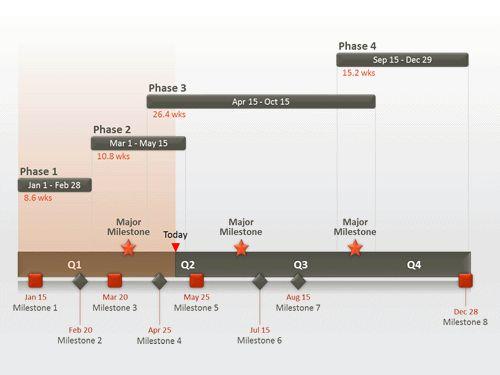 Excel Timeline Template* genealogy stuff Pinterest Timeline - Calendar Timeline Template