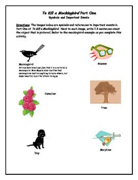 to kill mockingbird symbolism and racism Racism many african americans faced — the scottsboro  symbolism • scout symbolizes  • to kill a mockingbird spark notes summary video.