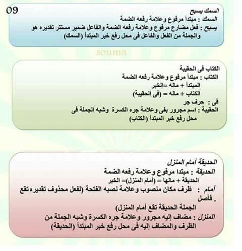 Pin By Talat Demir On قواعد اللغة العربية Learn Arabic Online Learn Arabic Language Learning Arabic