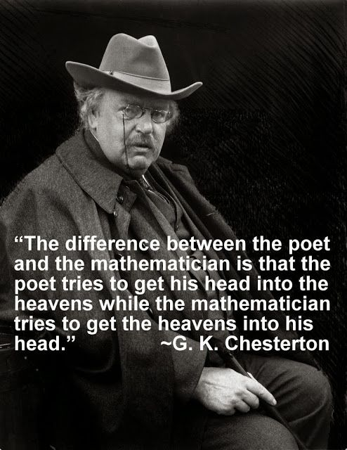 g. k. chesterton - Yahoo Image Search Results