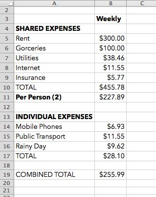 Moving Out For the First Time - Making a Budget Budgeting - list of expenses