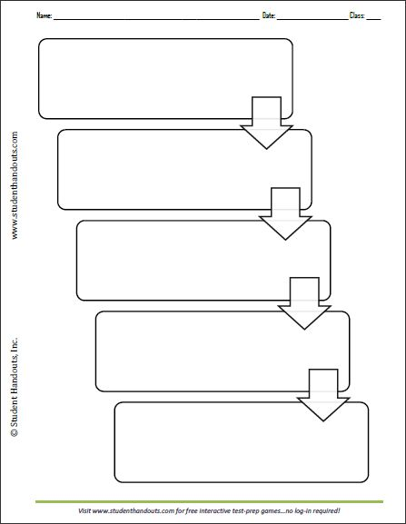 Five-Box Flow Chart FREEBIES - FREE PRINTABLES Pinterest - flow chart printable