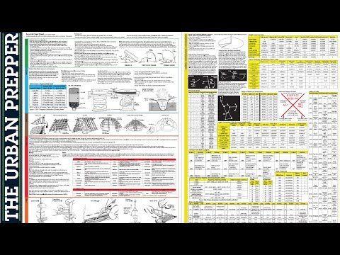 Bug Out Survival Cheat Sheet Pdf Download Rethinksurvival Com