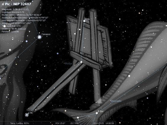 ASTRONOMIA: Constelação pictor