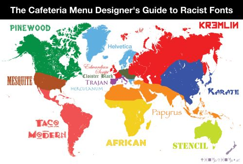 Stereotype fonts used by American cafeteria sign makers, by represented region.More stereotype maps »