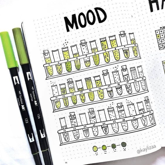 Mood tracker éprouvettes