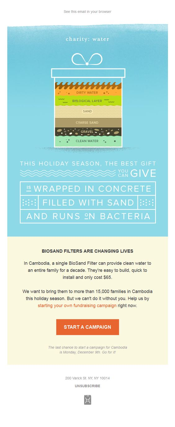Charity Emails -Charity: Water - What if your holiday gifts could change lives?