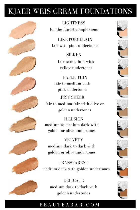 Foundation, Shades and Shop by on Pinterest