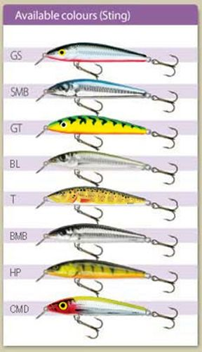 salmo sting - google search | walleye lures and jigs | pinterest, Hard Baits