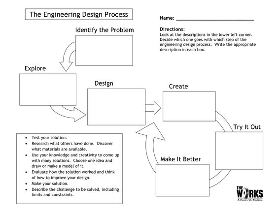 Worksheets Engineering Worksheets activities nice and student on pinterest heres a graphic organizer for students the engineering design process