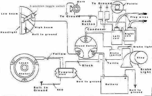 Wiring Diagram For Triumph Bsa Twins Triumph Diagram Triumph 650