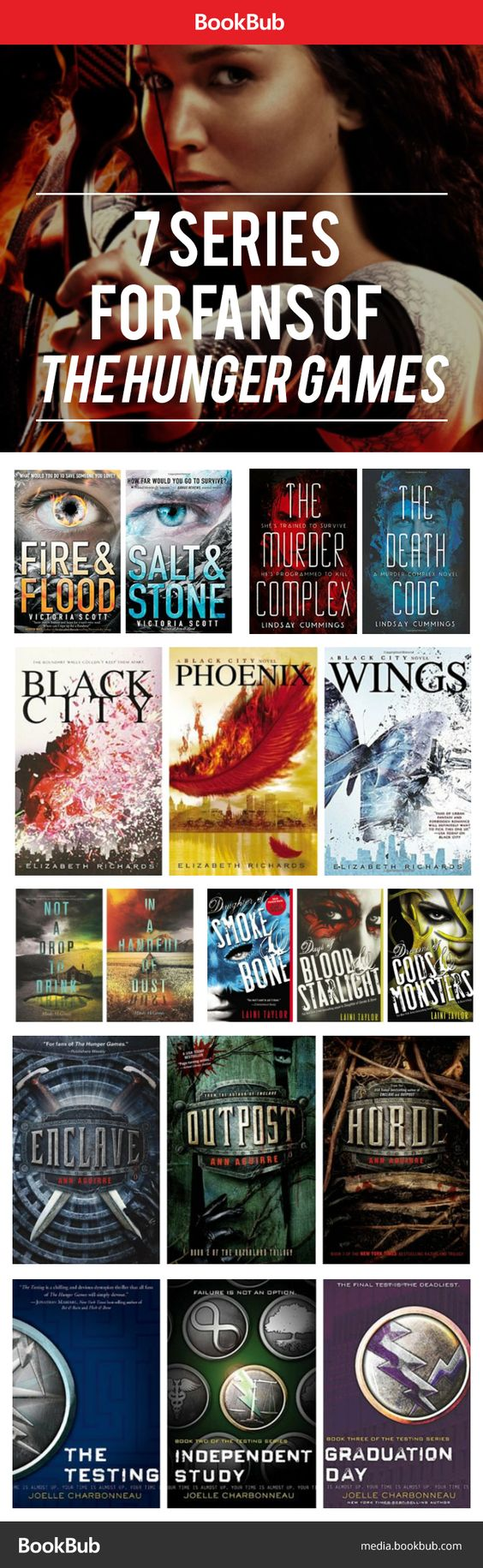 If you can't get enough of Katniss, Peeta, and dystopian worlds, here are 7 book series for fans of The Hunger Games.