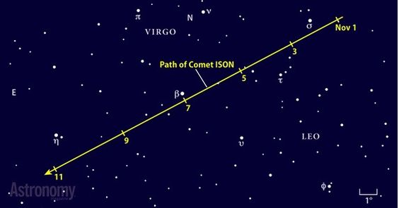 ISON comet - see it in the month of Nov. 2013.  First of the month, will need v\binoculars or telescope, but as it approaches the sun later in the month, should be able to see in the Eastern sky with the naked eye.  Look towards the constellation Leo.
