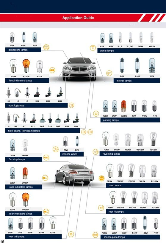Automotive Light Bulb Wattage Chart