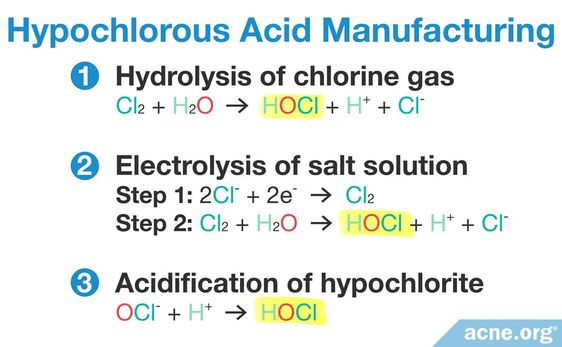 Hypochlorous Acid: What Is It, and Can ...