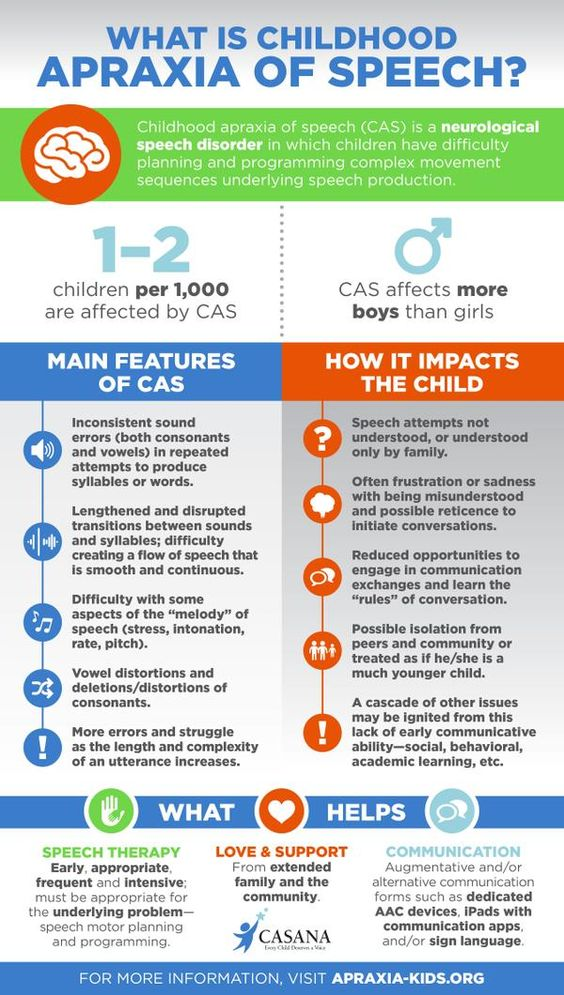 Language hand in hand and apraxia on pinterest for Motor planning disorder symptoms