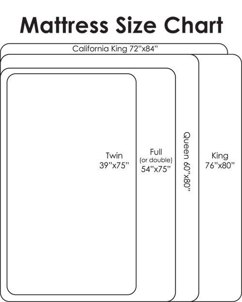 Mattress Size Comparison Chart