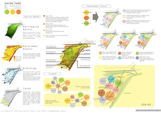 Location what is the purpose of a literature review in nursing research Maps
