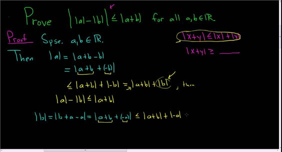 Reverse Triangle Inequality Proof Triangle Inequality Math Videos Inequality