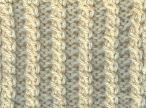Different Types Of Knitting Stitches Effects With Knit Stitch Patterns Knit...