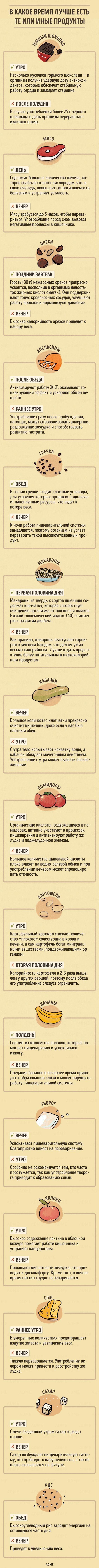 В какое время дня лучше есть те или иные продукты::