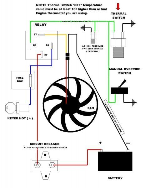 Car Electric Fan Wiring Diagram Electric Radiator Fan Radiator Fan Electric Cooling Fan