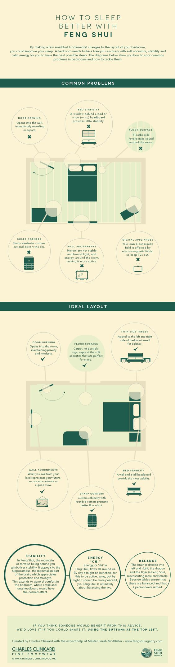 An interesting infographic about how to promote better sleep using feng shui in your bedroom