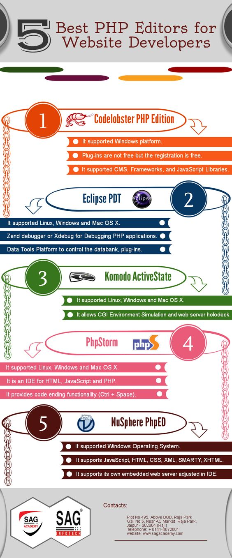 Best #PHP Editors for website developers!  #sagwebeducation #educationatsag