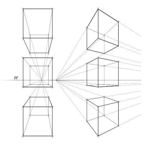 Kartinki Po Zaprosu Uprazhneniya Po Linejnoj Perspektive Perspective Drawing Architecture Perspective Drawing Lessons Graphic Design Lessons