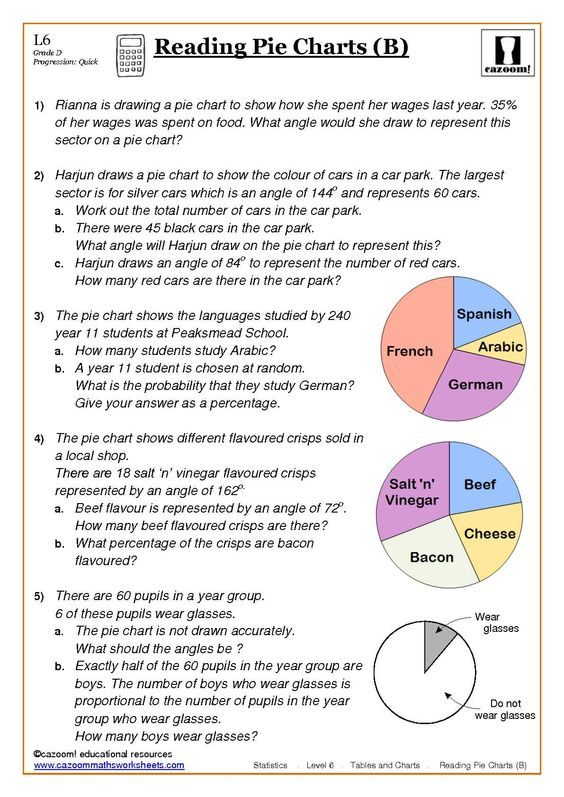 Access Each Maths Worksheet – Key Stage 3 Maths Worksheets