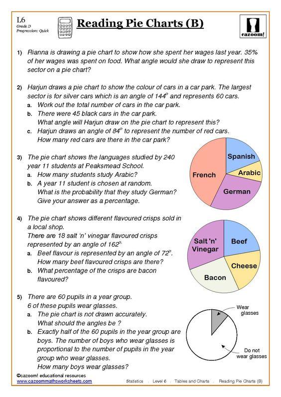 Access Each Maths Worksheet – Key Stage 3 Maths Worksheets