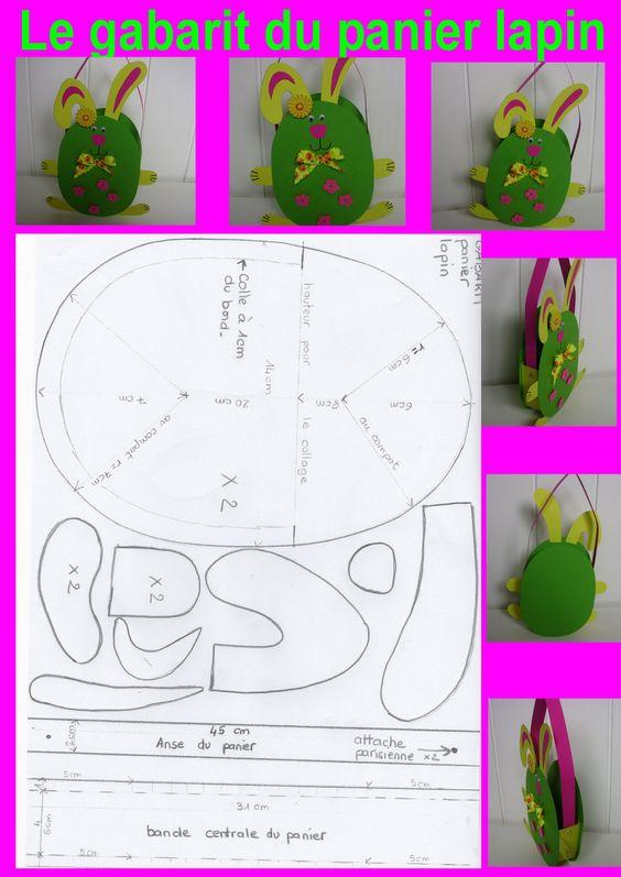 Gabarit du panier lapin pour Pâques  Pâques  Pinterest  Blog