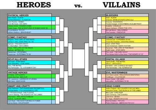 Image result for HERO vs villain party invite ideas | Avengers Party | Pinterest | Villains party Superhero party and Super hero birthday.  sc 1 st  Pinterest & Image result for HERO vs villain party invite ideas | Avengers Party ...