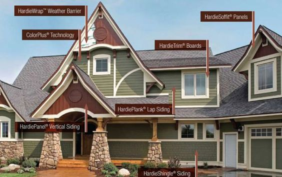 Cedar Shake Vinyl Siding Colors | ... Complete Guide to James Hardie® Fiber Cement Siding « CBS Philly