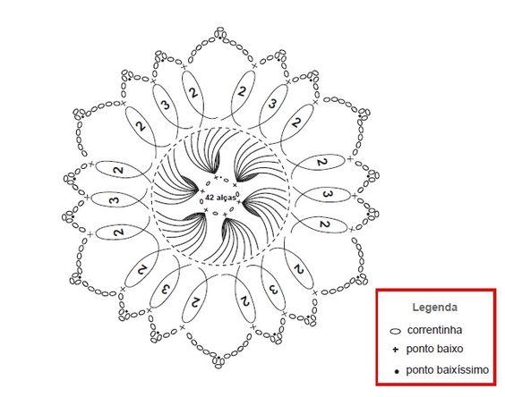 receitas de pontos de croche de grampos - Pesquisa Google