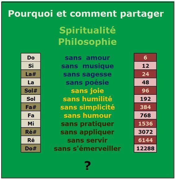 Plainte d'espoir 3a2928bf975384eae41807777ac7a8bd