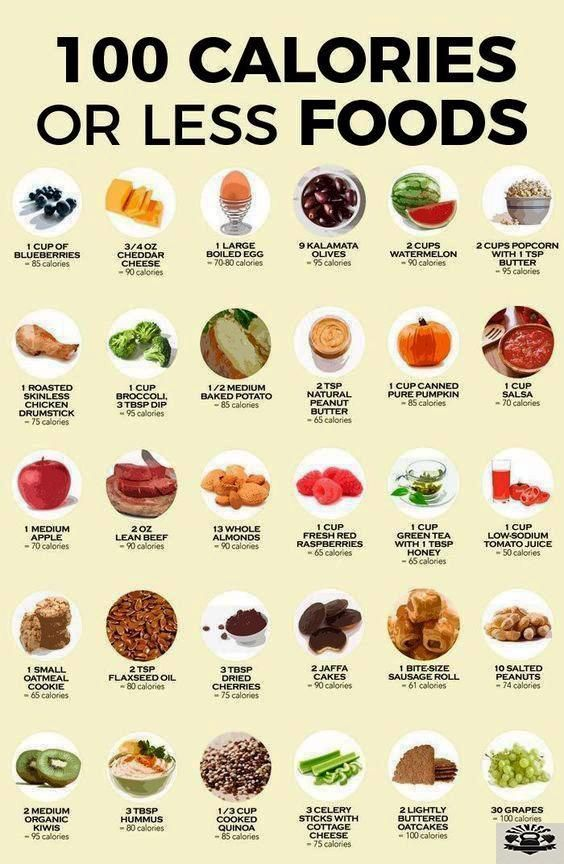 Cholesterol Truths Indicators Signs And Symptoms And Also How