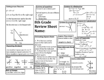 8th Grade Math Testing Review Sheet! Enter for your chance to win ...