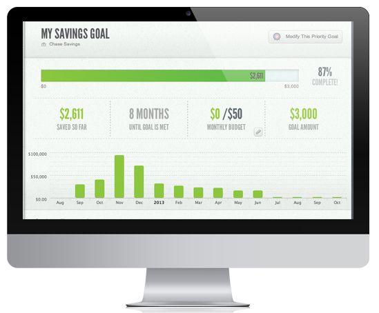 Saving Money | LearnVest