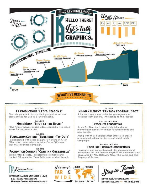 infographic technology resumes Jon Ostrow (508) 259-6056 - new blueprint resumes & consulting reviews