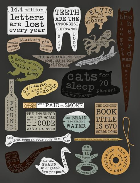 This would be a fun way for kiddos to share information they gleam from an informational text #infographic