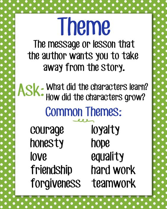 Theme Anchor Chart... I like that it mentions the author's purpose. - I like this template to use in my classroom over different stories.