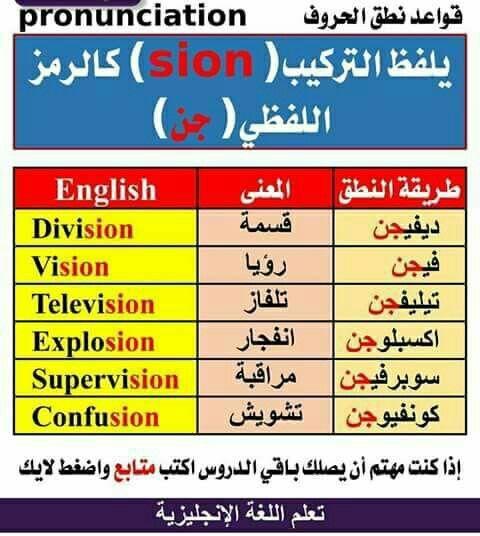 Pin By عبدالإله حسن العوضي On English تعلم الانجليزية English Language Course English Language Learning Grammar English Language Learning