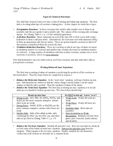Types of Chemical Reactions Worksheet | Lesson Planet PreAP ...