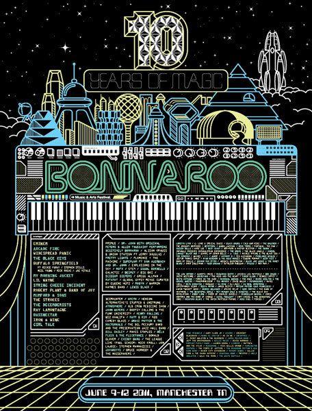 Bonnaroo Music Industry Resume Pinterest Tennessee, Opere d - music industry resume