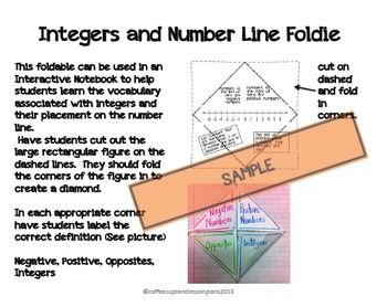 Integers and Coordinate Grid VOCABULARY Foldables ...