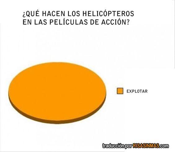 ¿Qué hacen los helicópteros en las películas de acción?